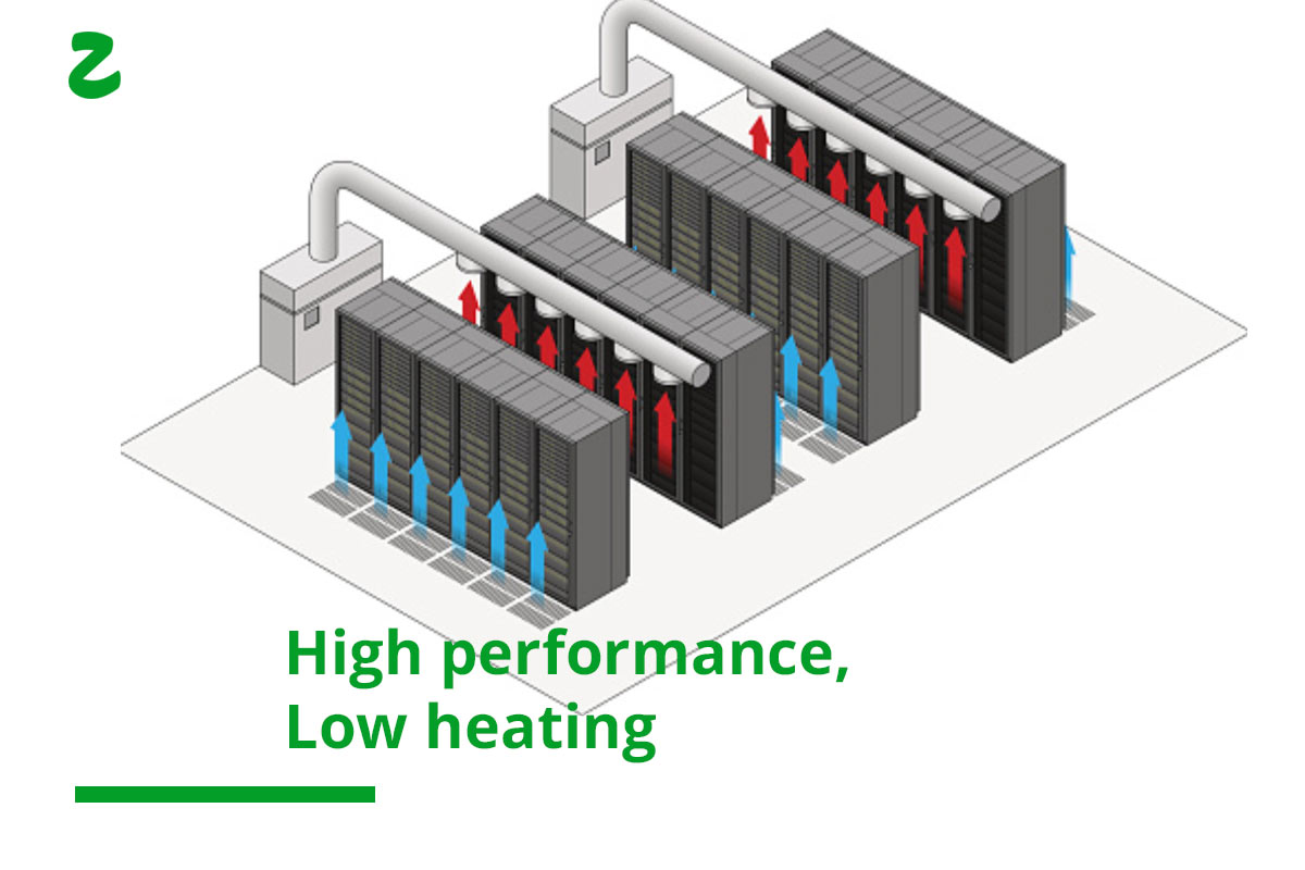 High performance, low heating